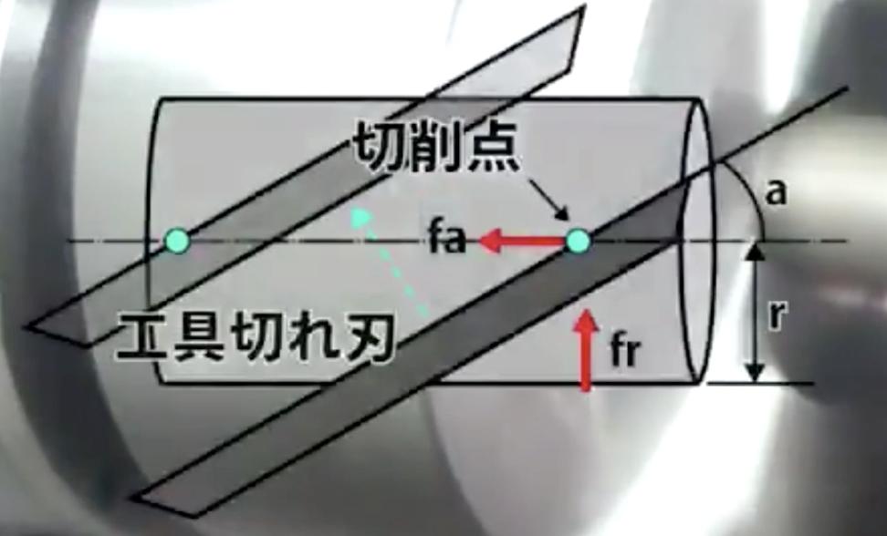 スカイビングの図