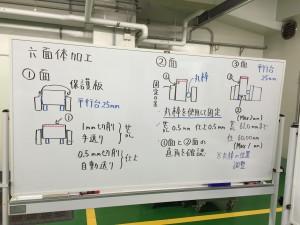 6面体の板書1