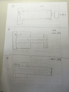 3段階での加工