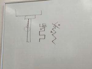 角ねじと三角ねじの違いのイメージ