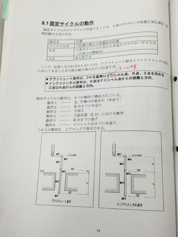 固定サイクル1
