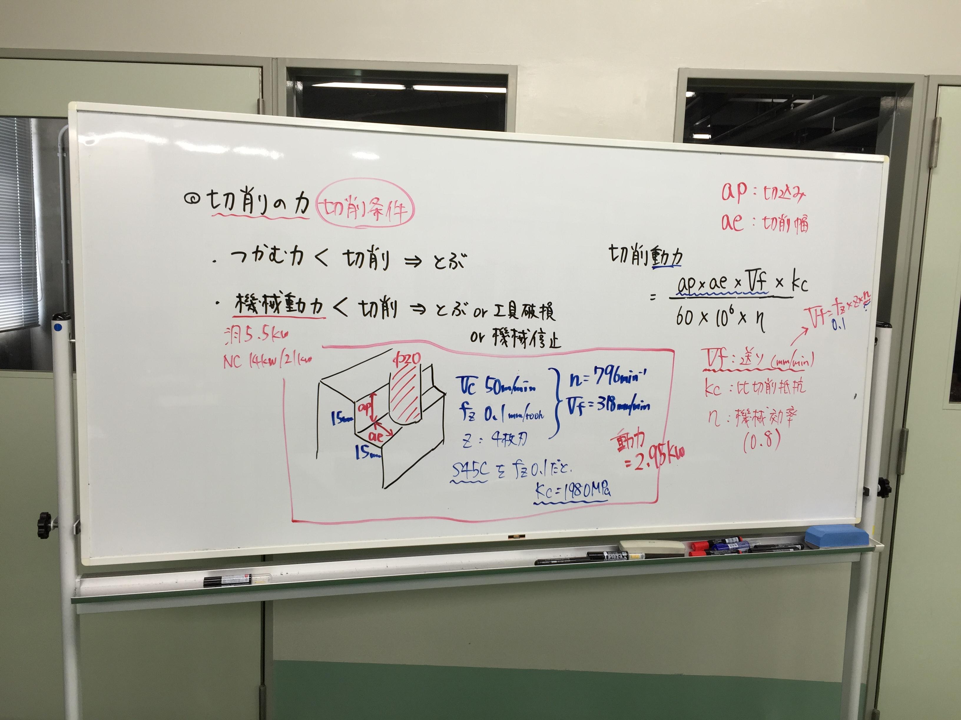 動力計算の板書