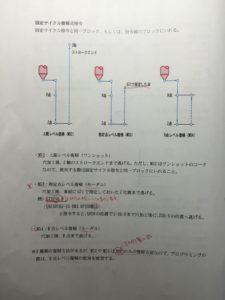 固定サイクル3