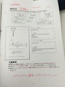固定サイクル2