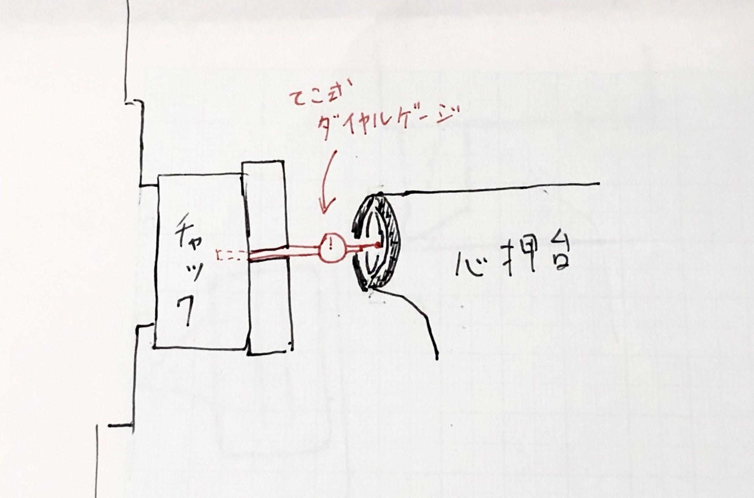 心押台の振れ測定