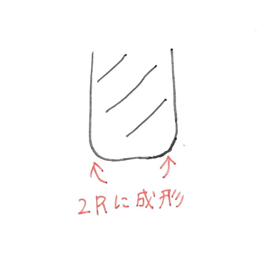 2Rにエンドミルを成形