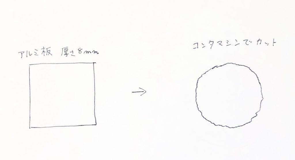 アルミ板を円盤に