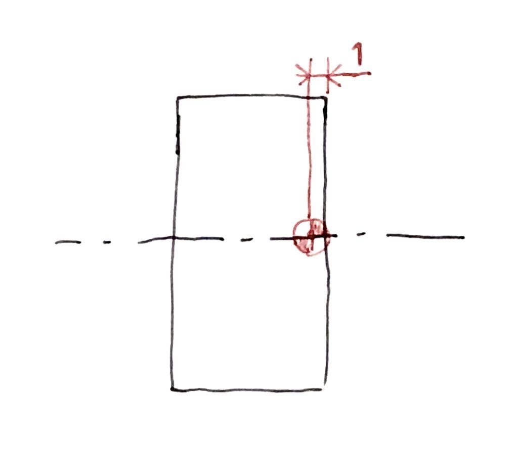 表面の原点位置